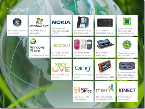 globalReach_web_thumb1 Mobile
