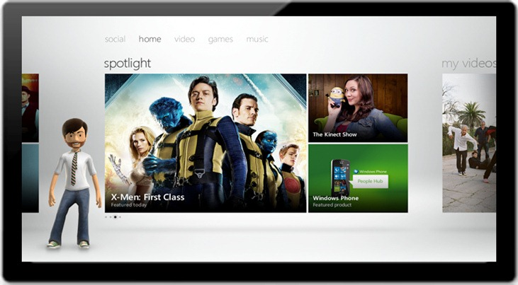 Xbox Live Integration