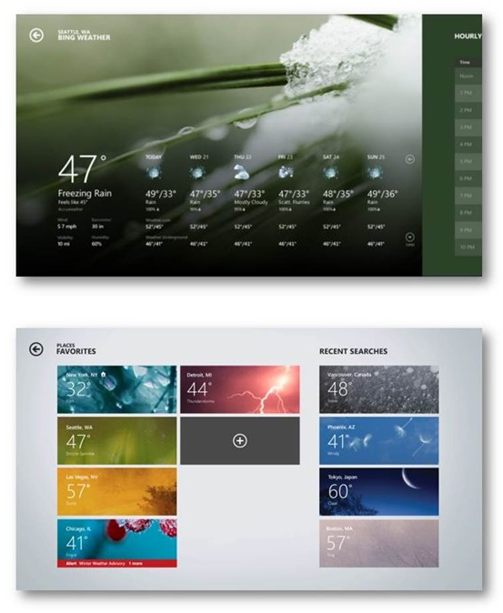 Bing Finance: Bing Apps For The Windows 8 Consumer Preview