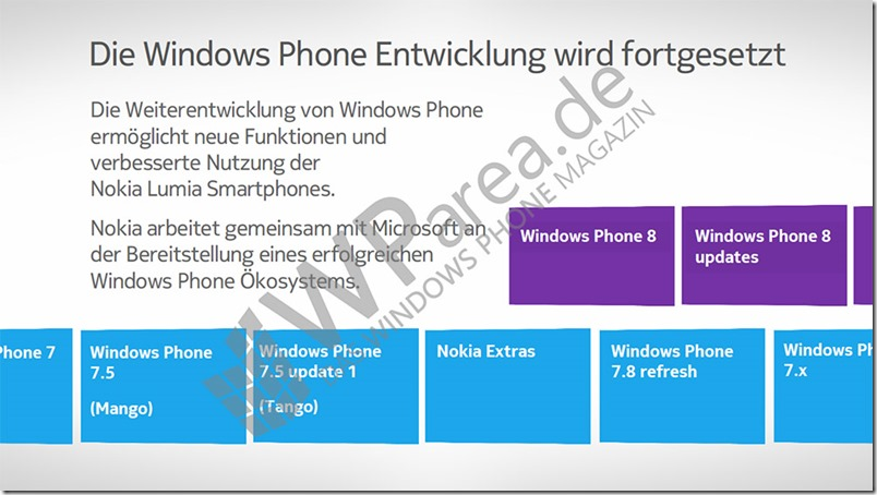 Windows Phone 7.x