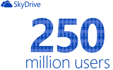 skydrive 250 million